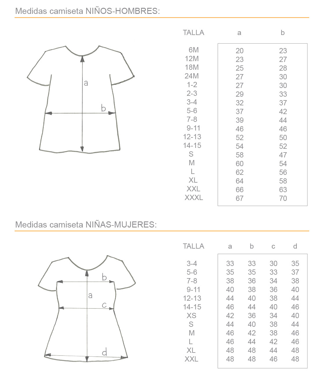 tallas-de-camisetas